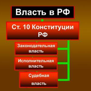 Органы власти Володарска